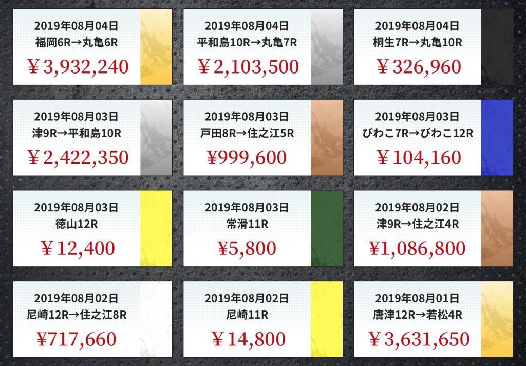 競艇LINER8月4日的中買い目画像
