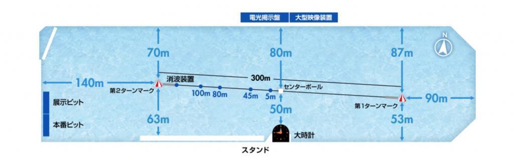 """芦屋競艇場水面"""" width="""