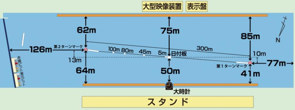 2020若松競艇:BBCボートレースバトルチャンピオントーナメント出場選手決定選出除外,フライング!!