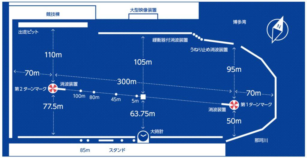 G3オールレディースLOVEFM福岡なでしこカップ1