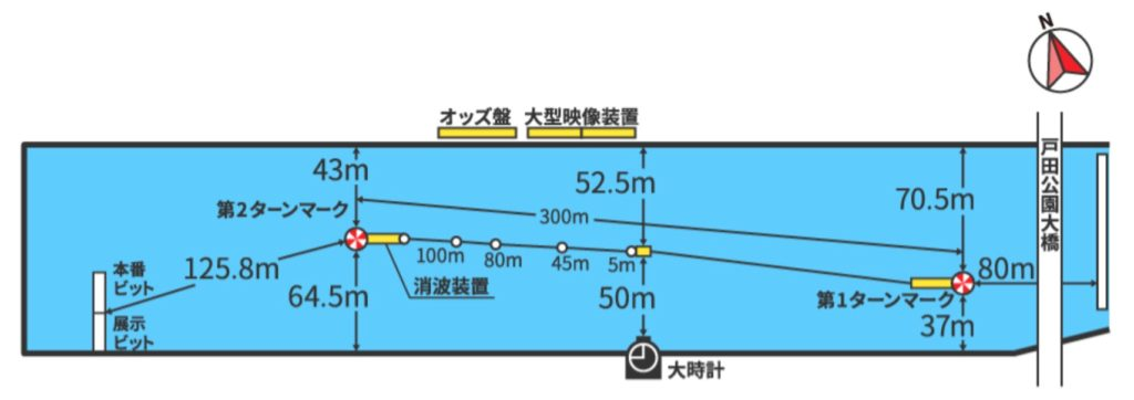 G3マスターズリーグ第6戦・第53回報知新聞杯2