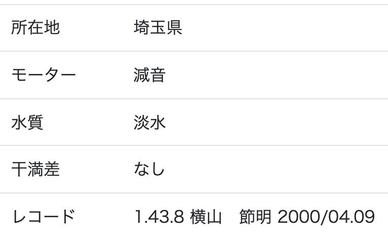 G3マスターズリーグ第6戦・第53回報知新聞杯3