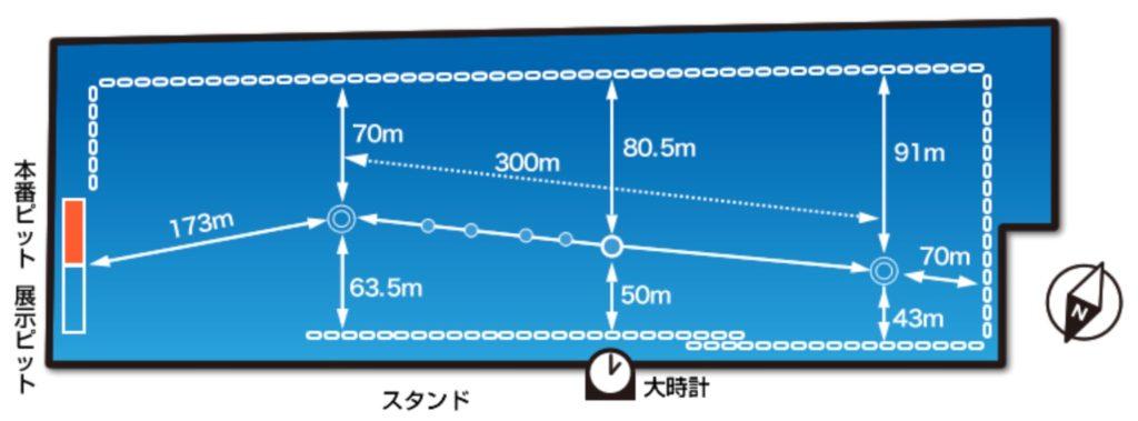 一般戦オラレ下関オープン7周年記念山口新聞社杯3