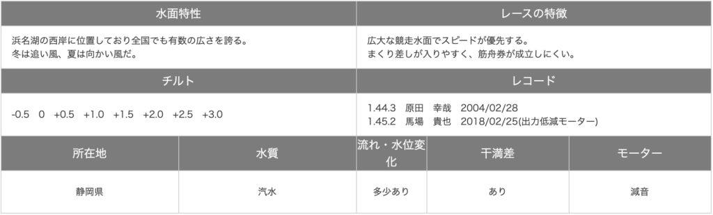 一般戦静岡朝日テレビサンライズカップ3