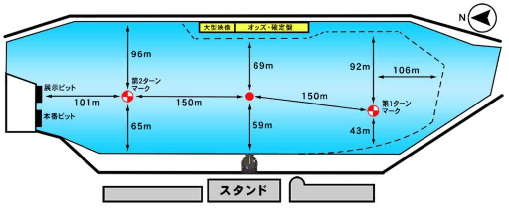 G1児島キングカップ開設69周年記念競走2